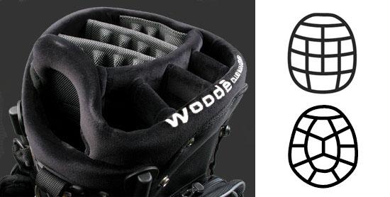 Diffe Golf Bag Top Designs