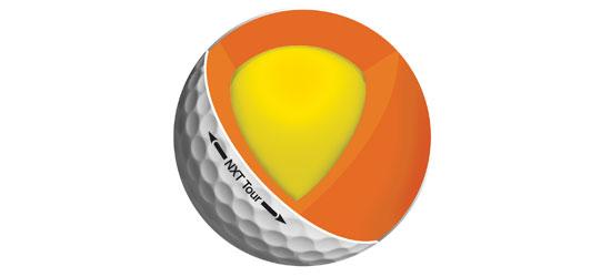 3-Piece Golf Ball Construction