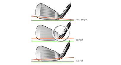Irons: Loft and Lie Angles