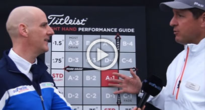 Adjust The Titleist 915 Driver